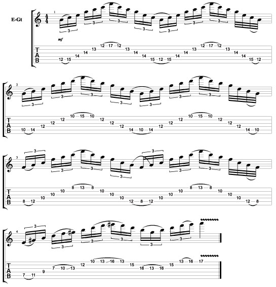 Guitar chord practice exercises