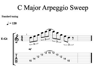 Beginner's Guide to Sweeping   Guitar Lessons @ Ultimate ...
