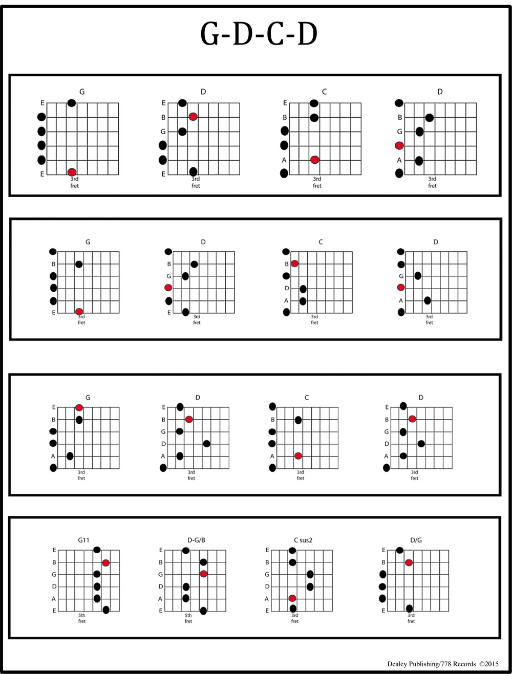 Get back guitar chords