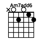 The 'Add' Chord (Triads with Extensions)