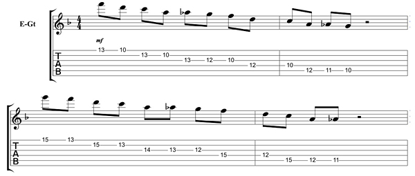 Guitar guitar tabs avenged sevenfold : Avenged Sevenfold: 'Shepherd of Fire' Guitar Solo Lesson with ...