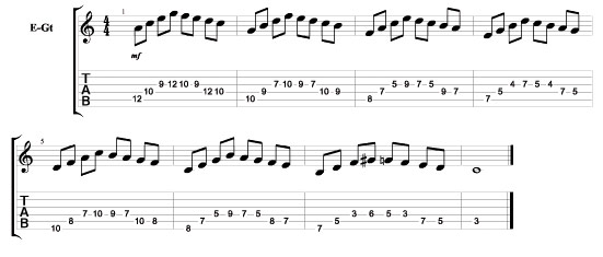 3 String 7th Arpeggios | Guitar Lessons @ Ultimate-Guitar.Com