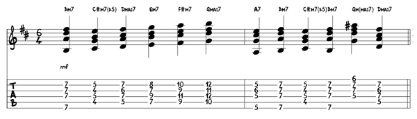 Guitar guitar chords key of d : B' Minor/'D' Major Diatonic Exercise | Guitar Lessons @ Ultimate ...