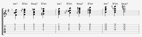 Guitar : guitar chords voicings Guitar Chords - Guitar Chords Voicingsu201a Guitar
