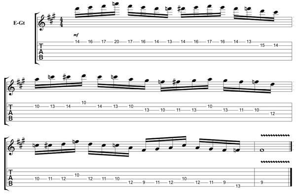F# Hungarian Minor Alternate Pick Lick With Chris Zoupa | Guitar ...