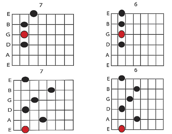 Showing Your Work The Difference Between 6 And 13 Guitar Lessons