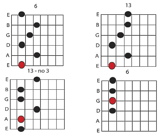 Showing Your Work: The Difference Between 6 and 13 | Guitar Lessons ...