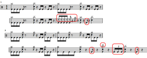 Drum : simple drum tabs Simple Drum Tabs : Simple Drumu201a Drum