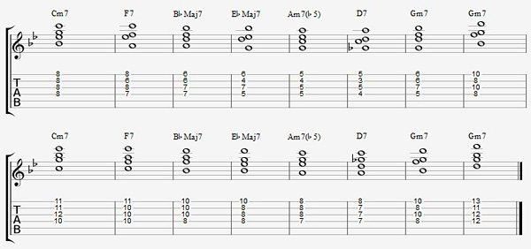 Jazz Chord Essentials: Drop 2 Voicings - Part 1 | Guitar Lessons ...