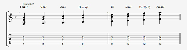 Jazz Chord Essentials: Shell Voicings with Jens Larsen | Guitar