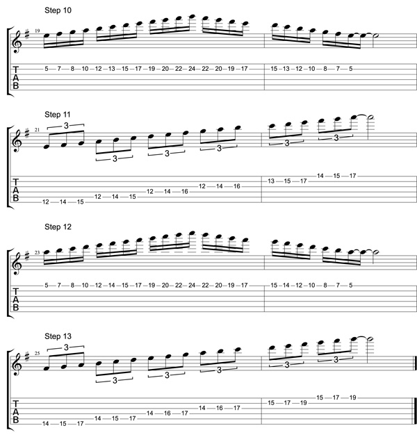 Horizontal and Vertical Approaches to Practising Scales | Guitar ...