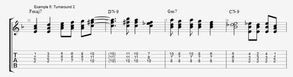 ukulele chords soprano Tags : ukulele chords soprano guitar chords ...