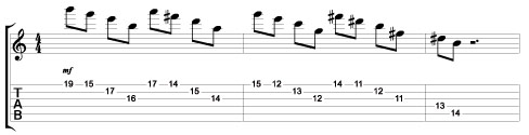 Master Of Puppets Tab Guitar Pro
