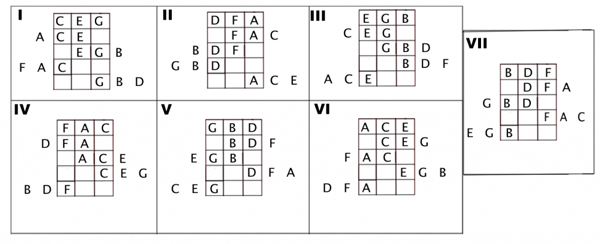 Chord Progression Theory | Guitar Lessons @ Ultimate-Guitar.Com