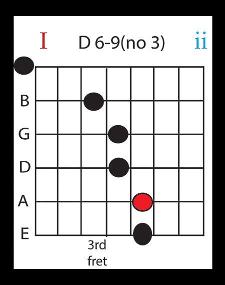 Guitar : guitar chords 1251 Guitar Chords also Guitar Chords 1251 ...