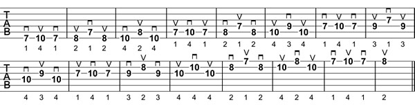 Guitar guitar major scales tabs : Major Scale Melodic Patterns for Guitar - Lesson 1 | Guitar ...