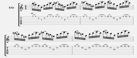 3 String Thunderhorse Style Sweep Arpeggios Exercise Guitar
