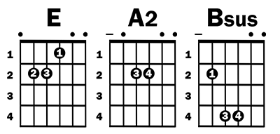 How to Play 'Amazing Grace' by John Newton | Guitar Lessons