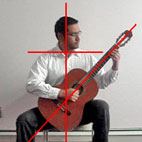 Types of Guitars & Posture for Beginners