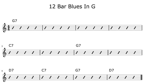 Guitar u00bb 12 Basic Guitar Chords - Music Sheets, Tablature, Chords and Lyrics