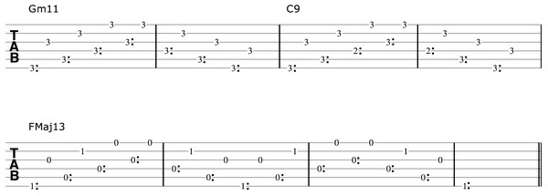 How To Play Awesome Sounding Harp Harmonics On Your Guitar Guitar