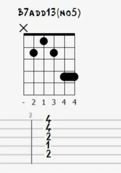 Can You Play This Stuff 10 Hardest Guitar Chords Ever Music News