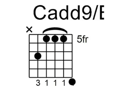 Can You Play This Stuff? 10 Hardest Guitar Chords Ever | Music News ...