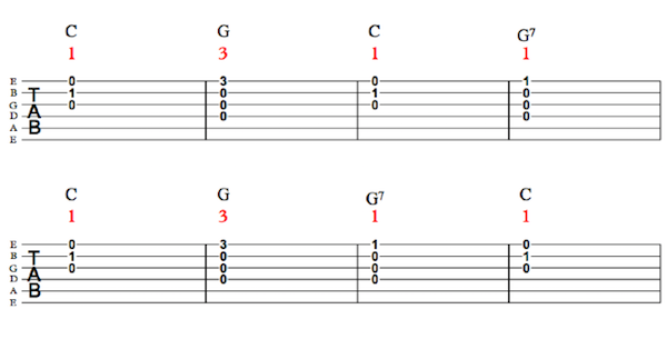 Guitar u00bb Guitar Chords 14 Silent Sanctuary - Music Sheets, Tablature, Chords and Lyrics
