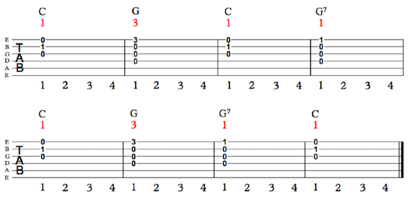Learn Something First 3 Guitar Chords You Must Learn How To