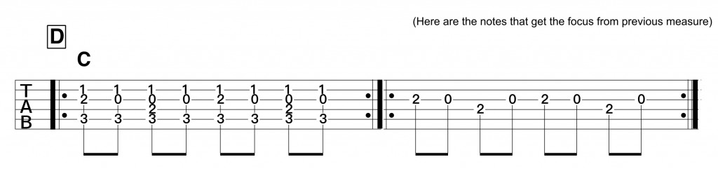 How To Spice Up Your Open Chords Part 2 Guitar Lessons