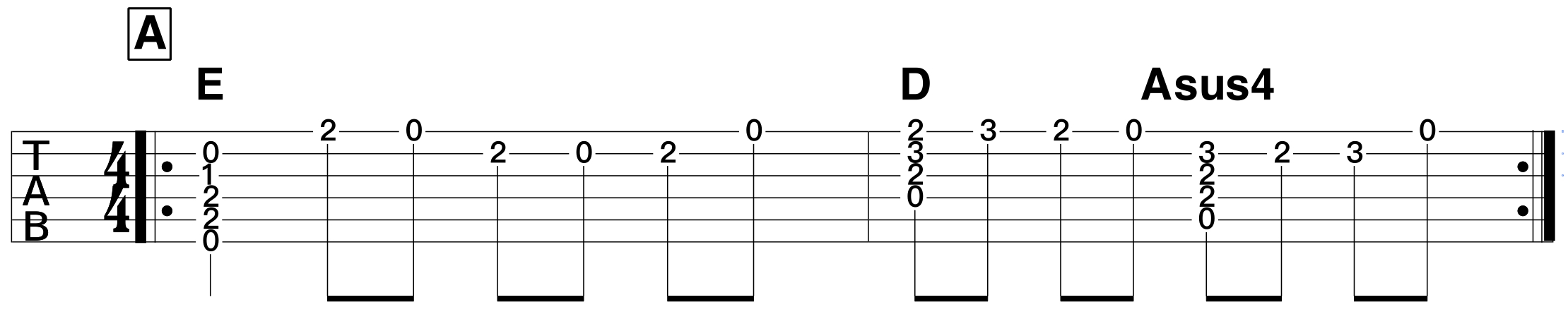 How to spice up your open chords part 2 guitar lessons example a focuses on using only the chords e d and a this example is inspired by saskatchewan band the sheepdogs to start the first measure youre hexwebz Gallery