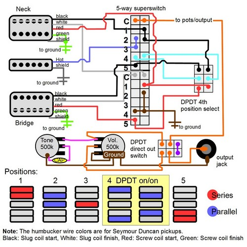 hsh wiring hsh image wiring diagram hsh wiring question tele position ultimate guitar on hsh wiring