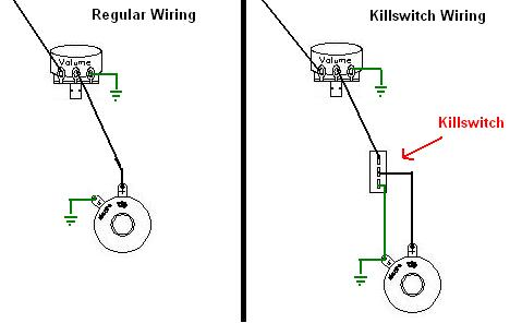 Process Of Wiring Harness as well Cheap Wiring Harness besides Guitar Kill Switch Wiring together with Bike Wiring Kit also Gm Performance Wiring Harness. on 1966 kit trailer wiring diagram
