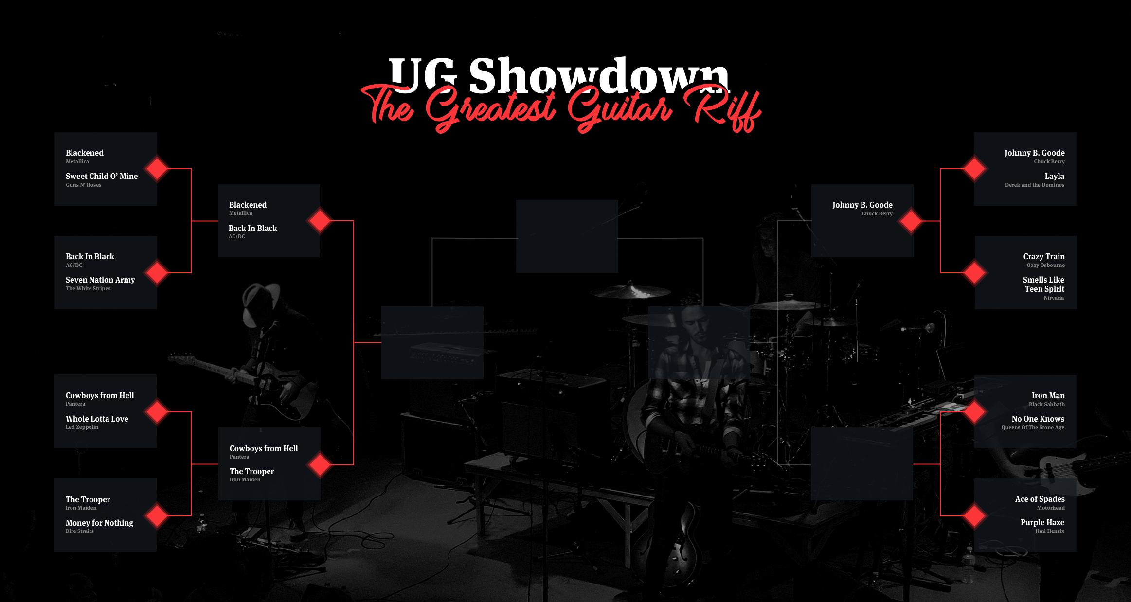 Ug Greatest Riff Showdown Nirvana Vs Ozzy Osbourne Articles